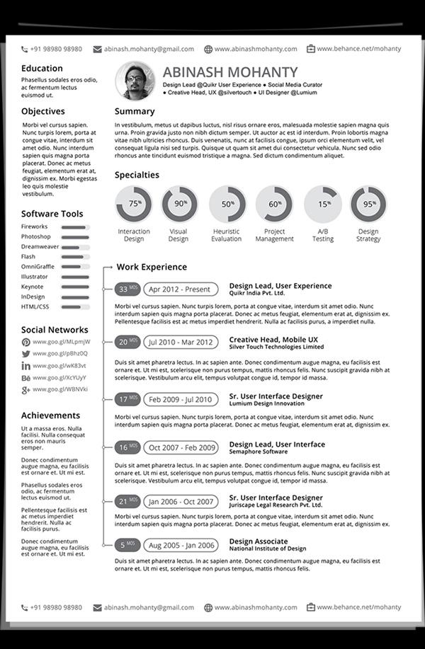 curriculum vitae 2015 download