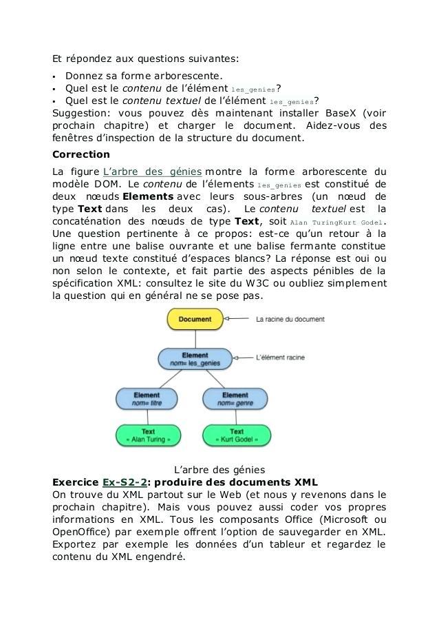 curriculum vitae arbre