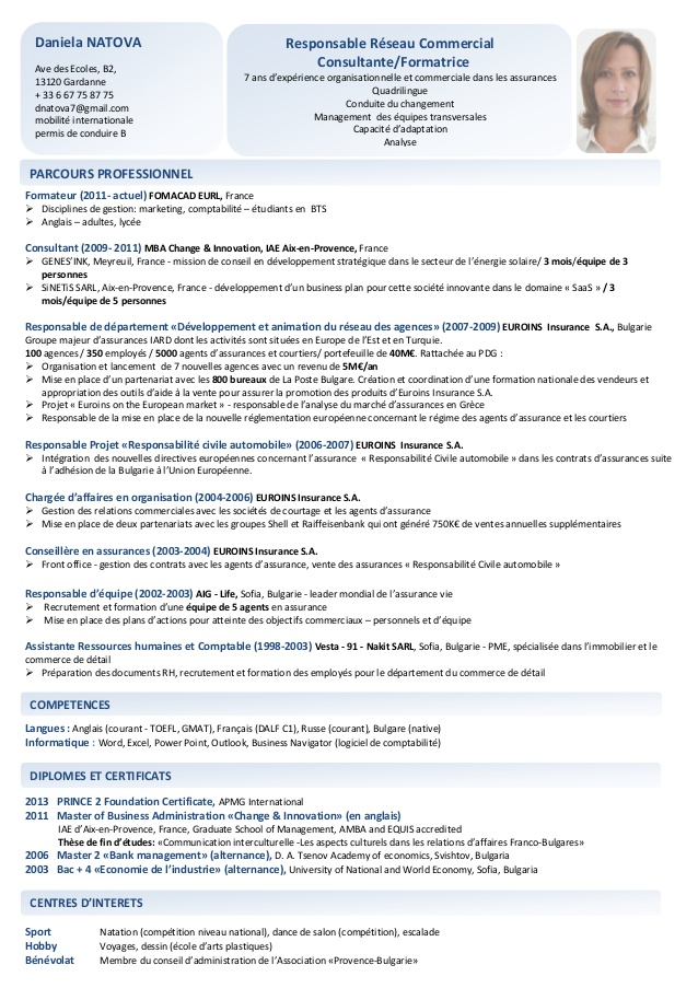 exemple de cv consultant financier