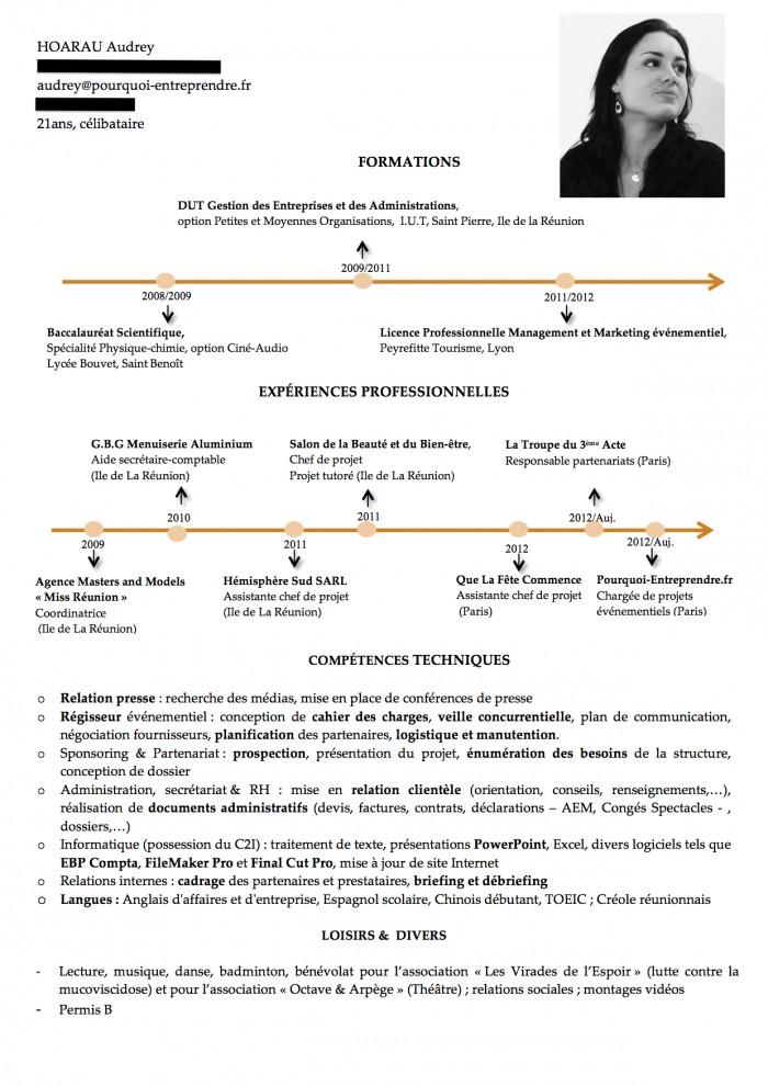 curriculum vitae detaill u00e9