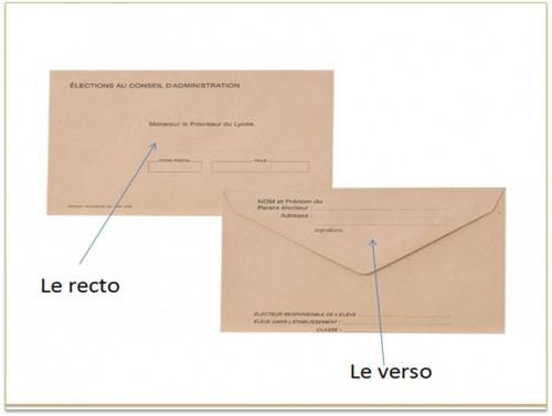 cv ou lettre de motivation en premier dans l u0026 39 enveloppe