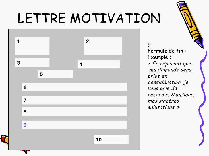 phrase fin de lettre de motivation