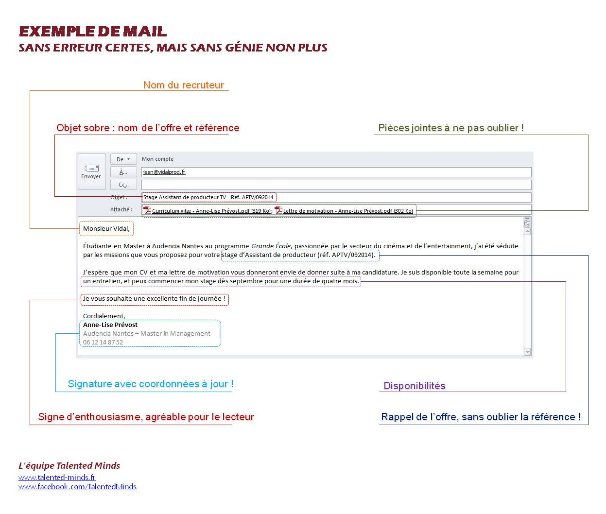 mail accompagnant lettre de motivation