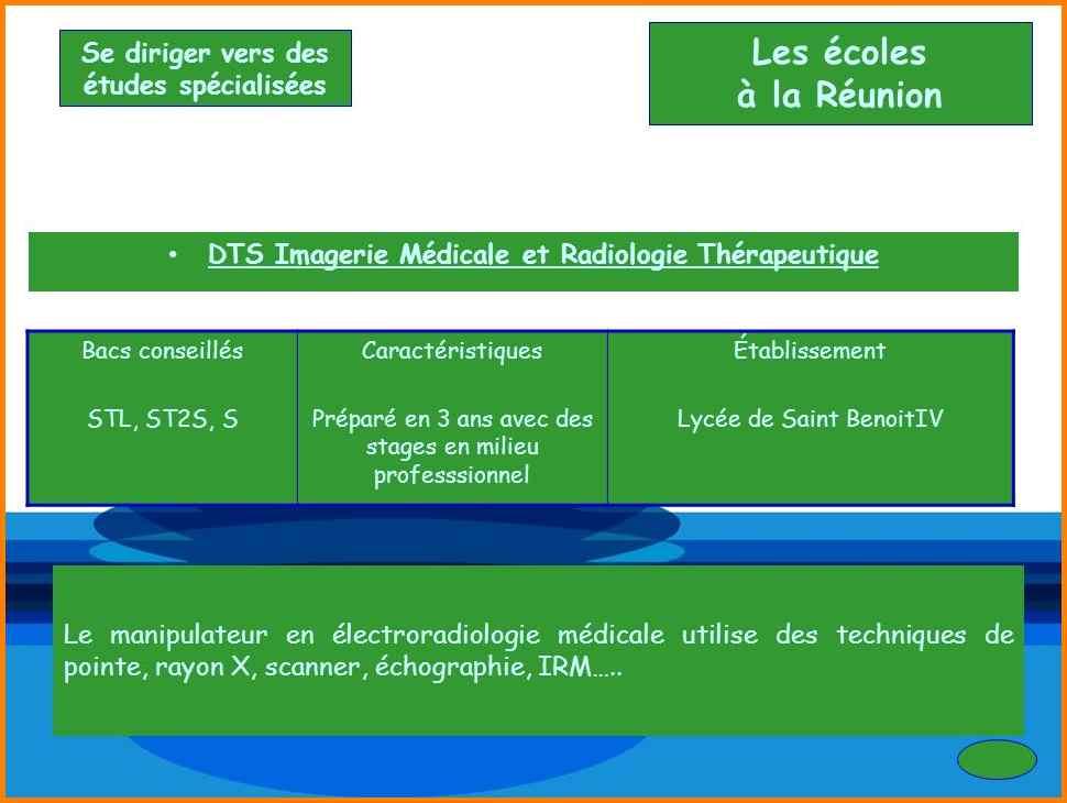 lettre de motivation dts imagerie m u00e9dicale et radiologie