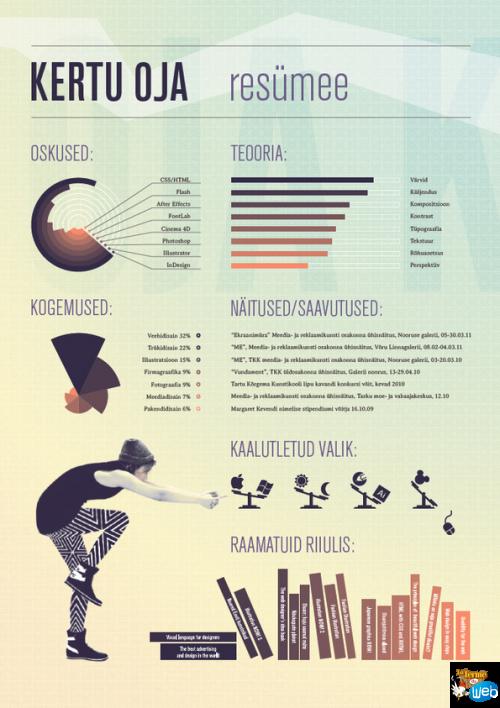exemple de cv graphiste infographiste