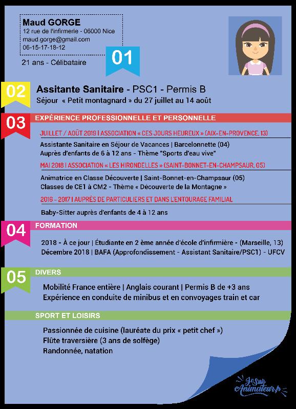 Exemple de cv modérateur - laboite-cv.fr