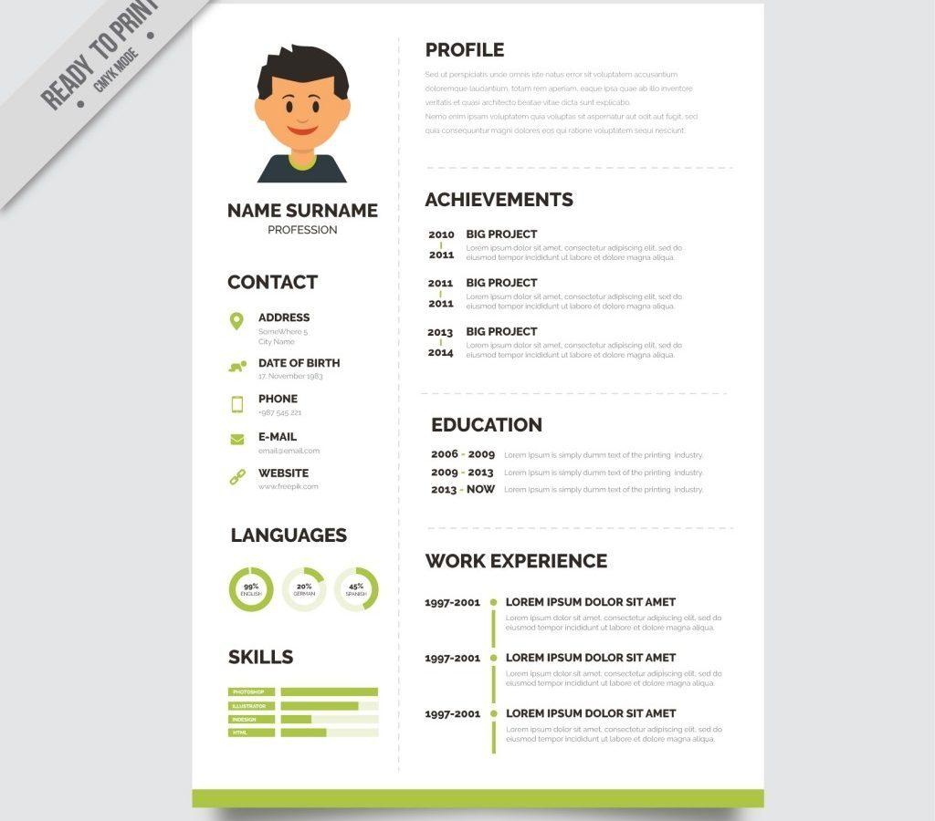 curriculum vitae europeo pdf