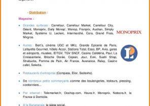 Exemple Lettre De Motivation Apprentissage Boulangerie Laboite Cv Fr