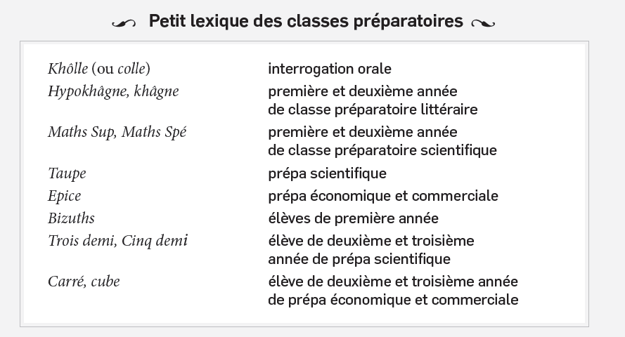lettre de motivation classe pr u00e9paratoire scientifique