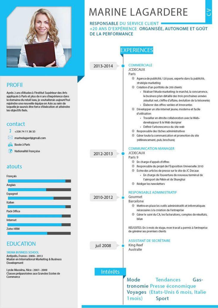 Idée de curriculum vitae - laboite-cv.fr