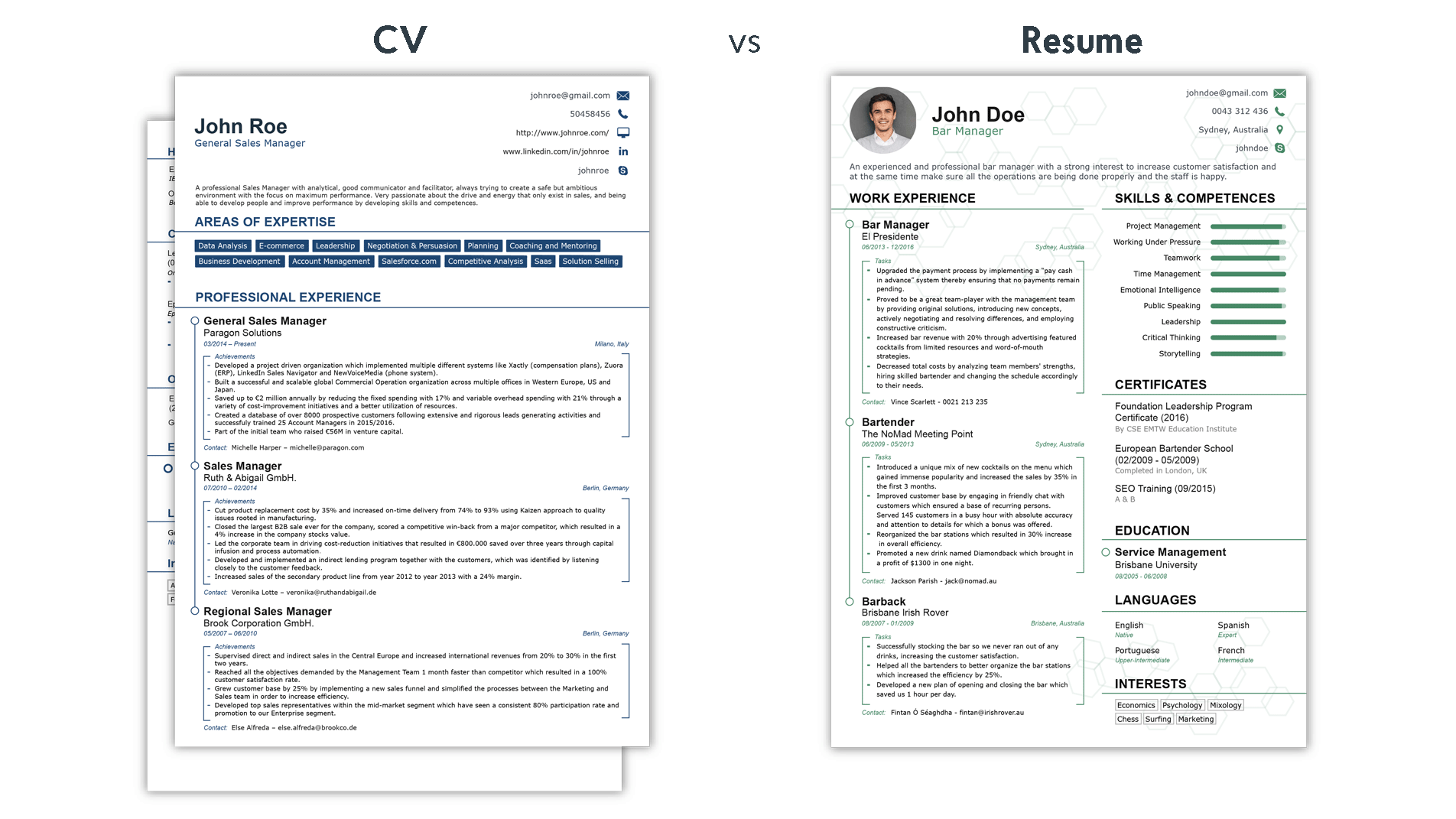 curriculum vitae 1 ou 2 pages