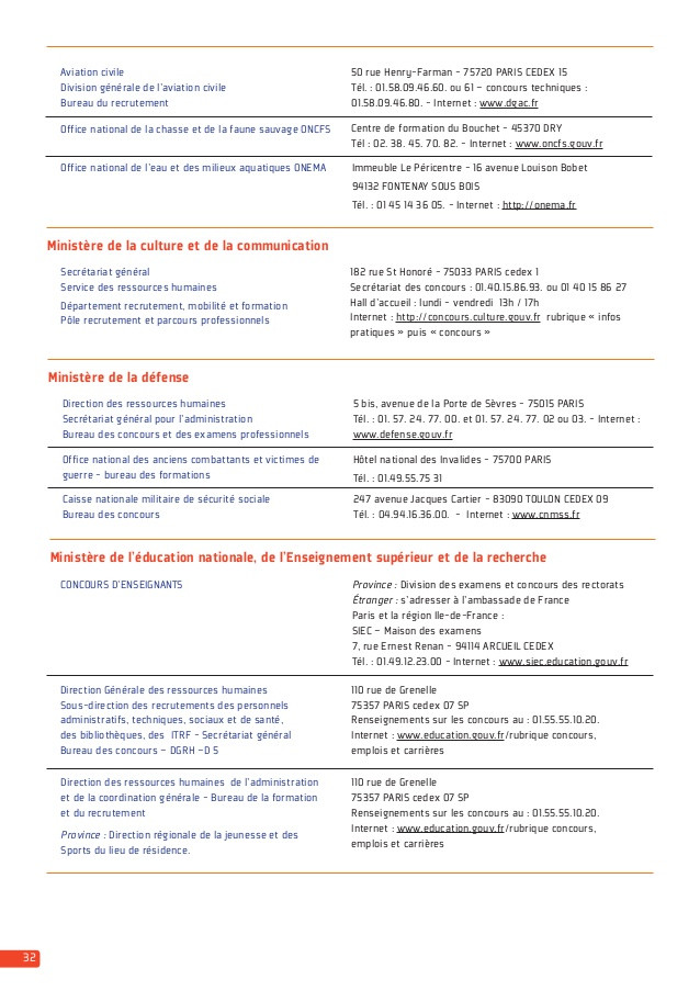 exemple de cv administration publique