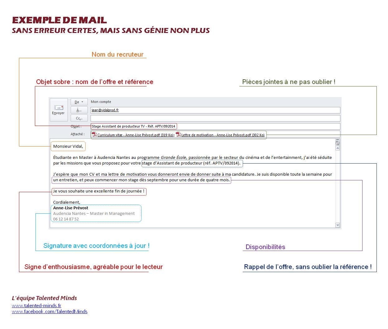 mail accompagnement cv et lettre de motivation